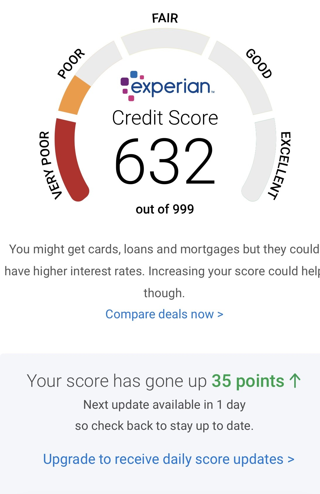 Credit Reference Files- Experian Score